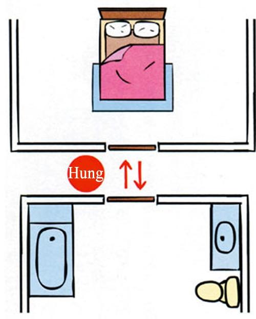Đầu giường kiêng hướng thẳng vào cửa phòng