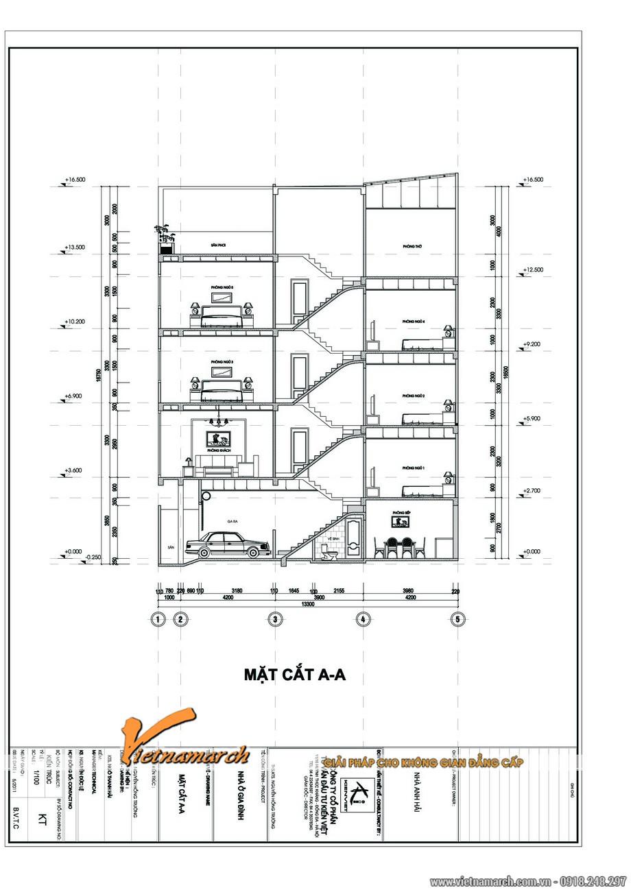 Mặt cắt A-A thể hiện tổng thể thiết kế kiến trúc nhà phố của anh Hải