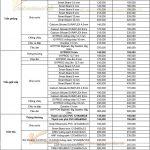 Báo giá thi công trần thạch cao: Gói phổ thông