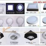 Bài 2: Ưu nhược điểm của đèn LED âm trần