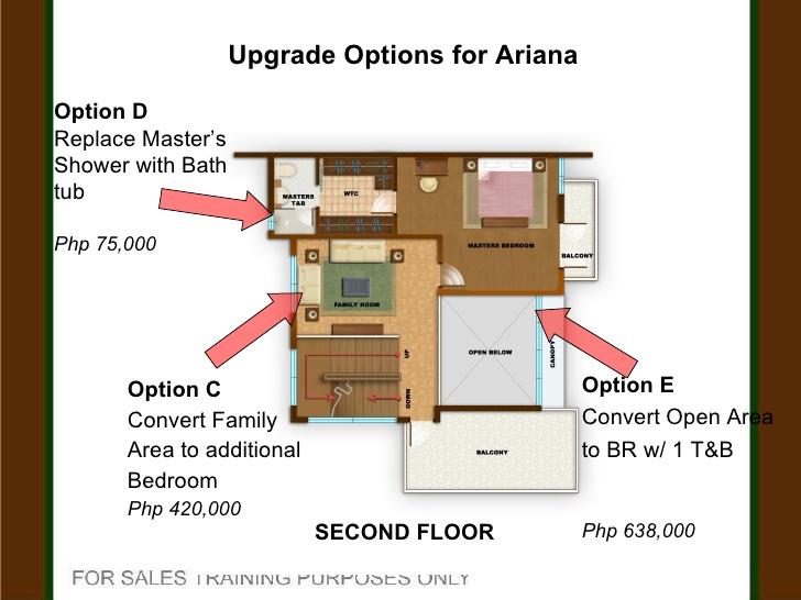 Thiết kế tầng 2 của biệt thự 3 tầng