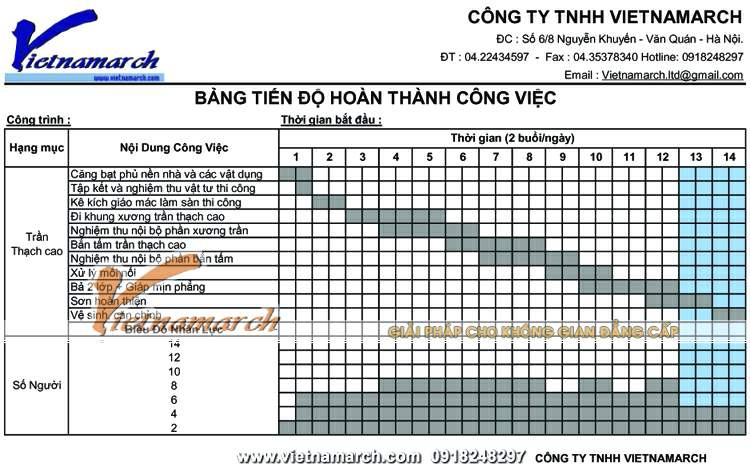 tien-do-thi-cong-tran-thach-cao