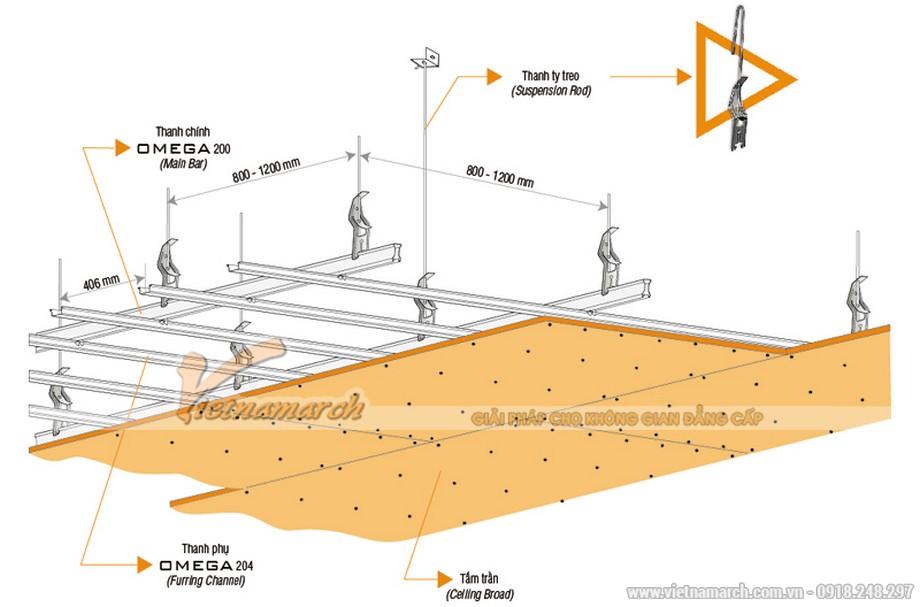 Khung trần thạch cao chìm Omega (khung cao cấp)-02