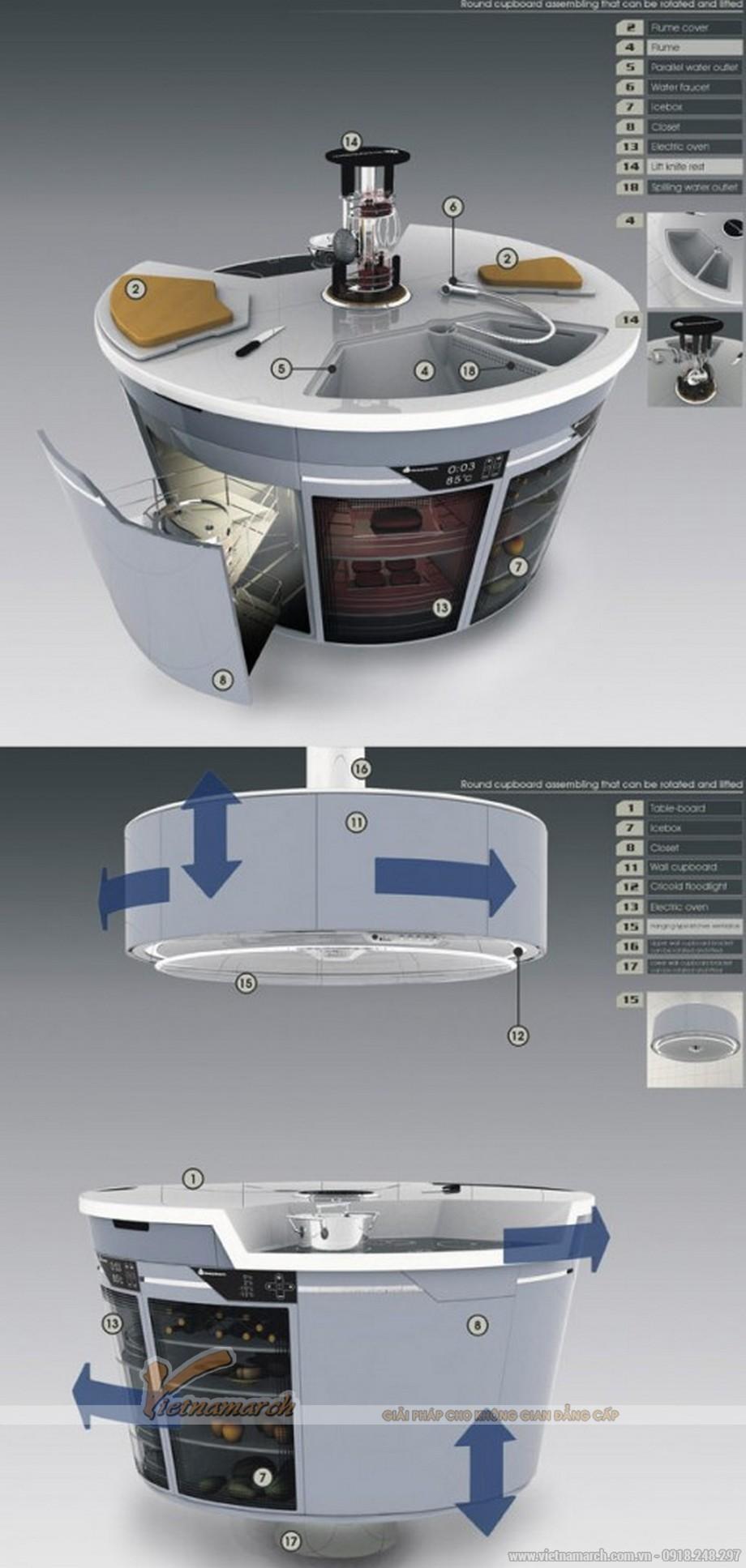 Thiết kế tủ bếp hiện đại cho tương lai