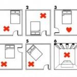 Học cách bố trí giường trong phòng ngủ đúng khoa học của người phương Tây