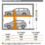 Hệ thống bãi đỗ xe SingleVario 2061