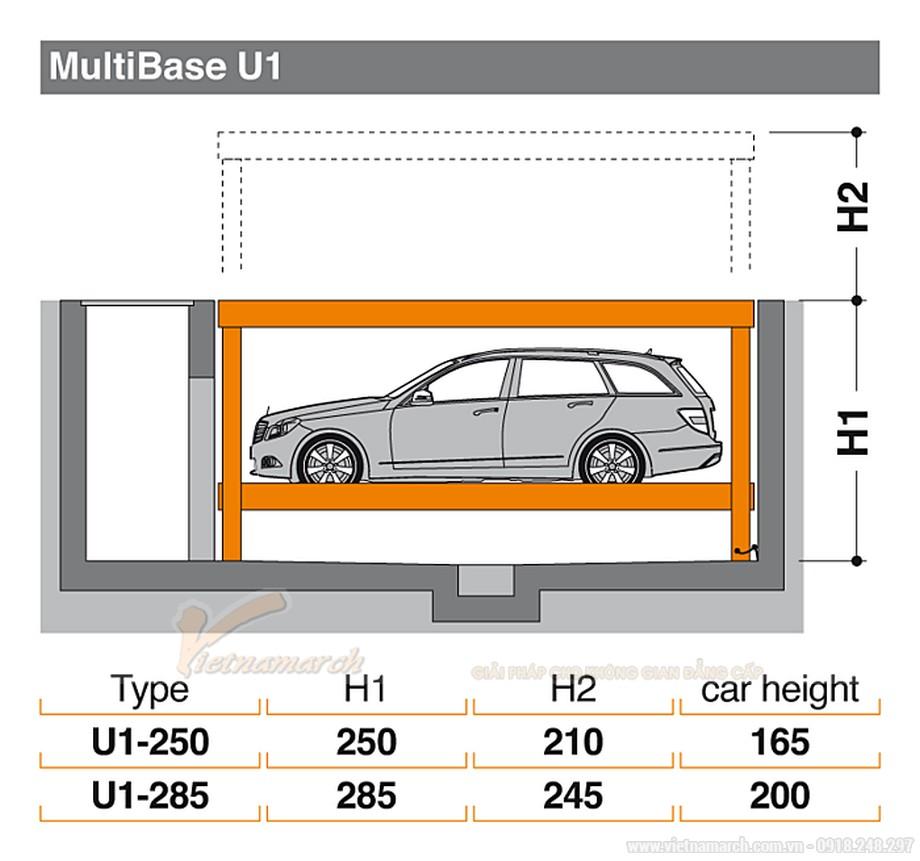 Hệ thống đỗ xe thông minh dưới tầng hầm MultiBase U1