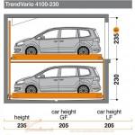 Hệ thống bãi đậu xe bán tự động TrendVario 4100