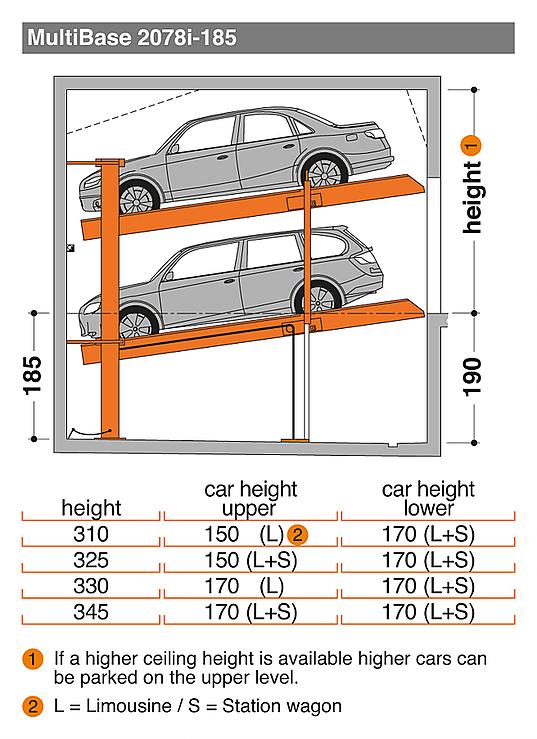Thông số kĩ thuật của bãi đỗ xe thông minh Multibase 2078i-185