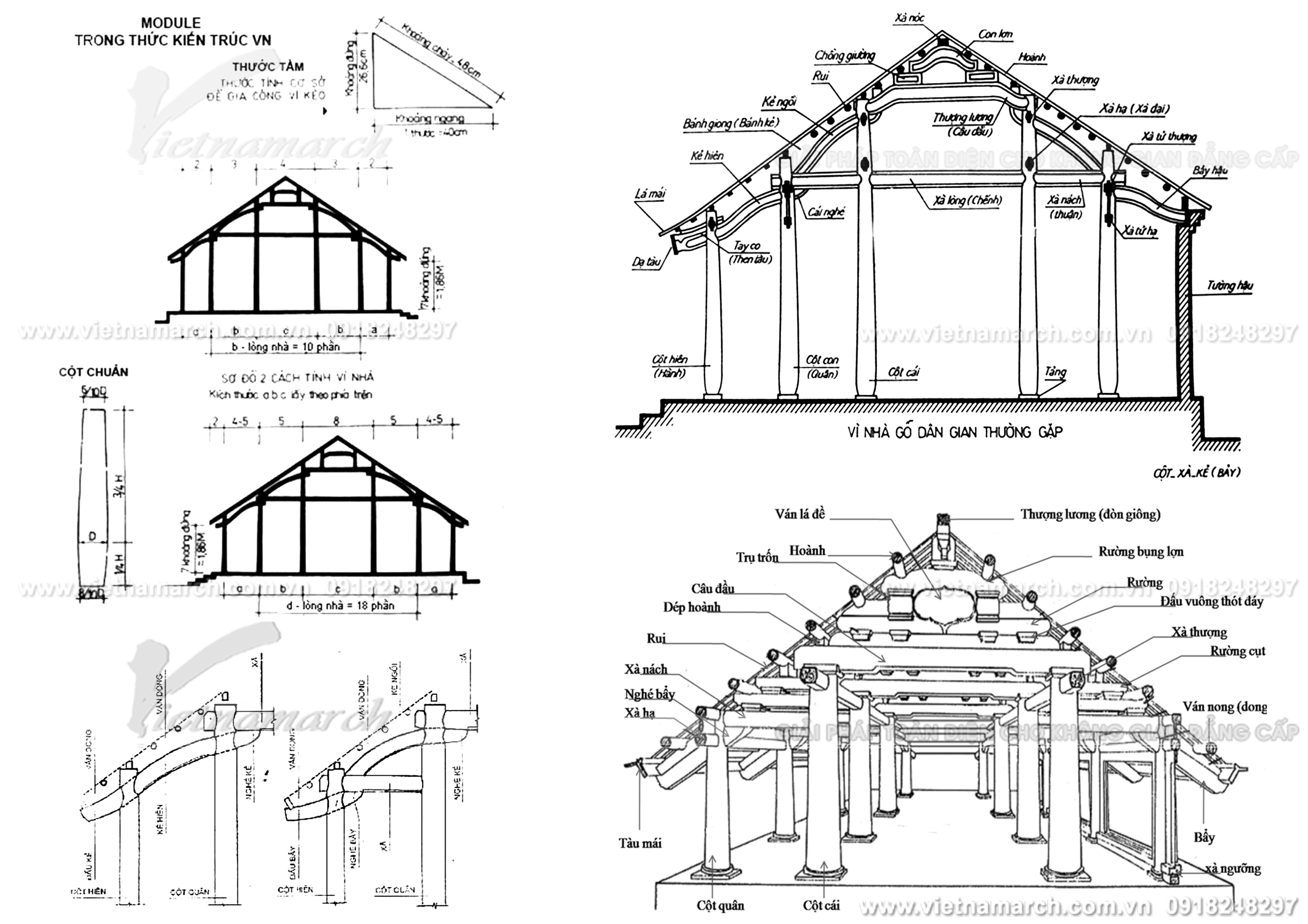Quy thức tổng quan trong kiến trúc truyền thống Việt Nam