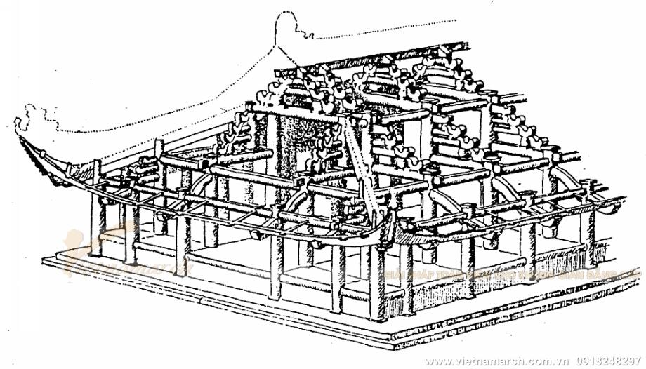 Quy cách mái gỗ truyền thống