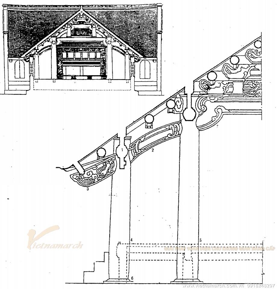 Dốc mái trong kiến trúc truyền thống