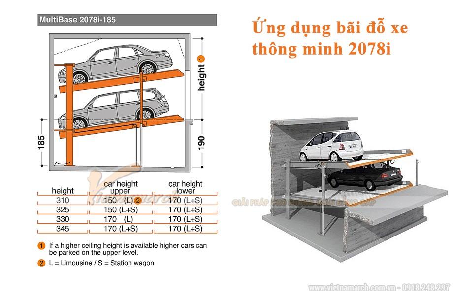 Ứng dụng bãi đỗ xe thông minh multibase 2078i