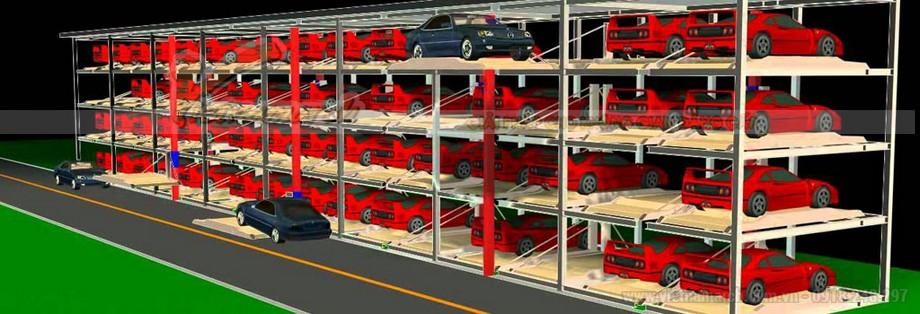 Những công năng tuyệt vời khi sử dụng hệ thống đỗ xe tự động