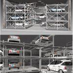 Đầu tư xây dựng bãi đỗ xe thông minh – Giải pháp cho sự phát triển của đất nước.