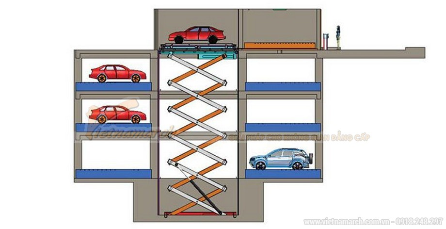 Cấu tạo bãi giữ xe từng tầng di chuyển độc lập