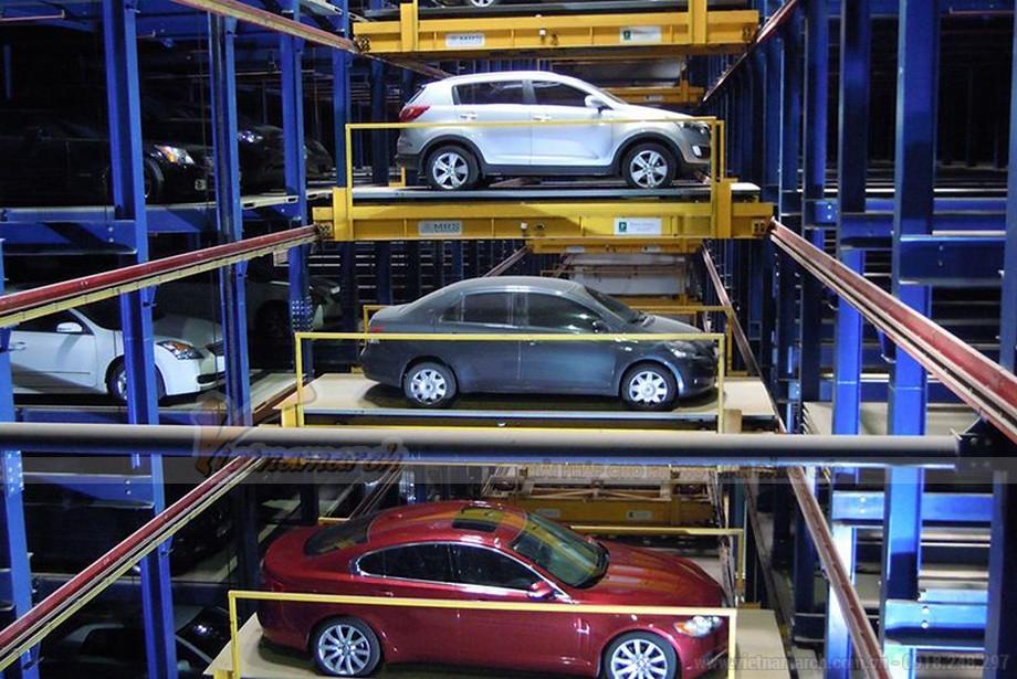 Chức năng Hệ thống quản lý bãi xe thông minh