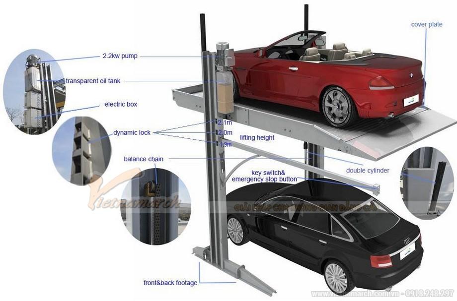 Ưu điểm hệ thống đỗ xe thông minh cho gia đình và chung cư
