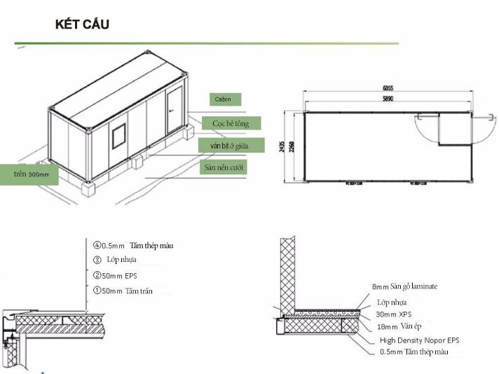 Kết cấu của một mẫu nhà container