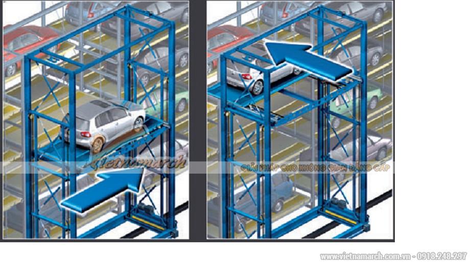 Bãi đỗ xe thông minh kiểu cầu trục - di chuyển