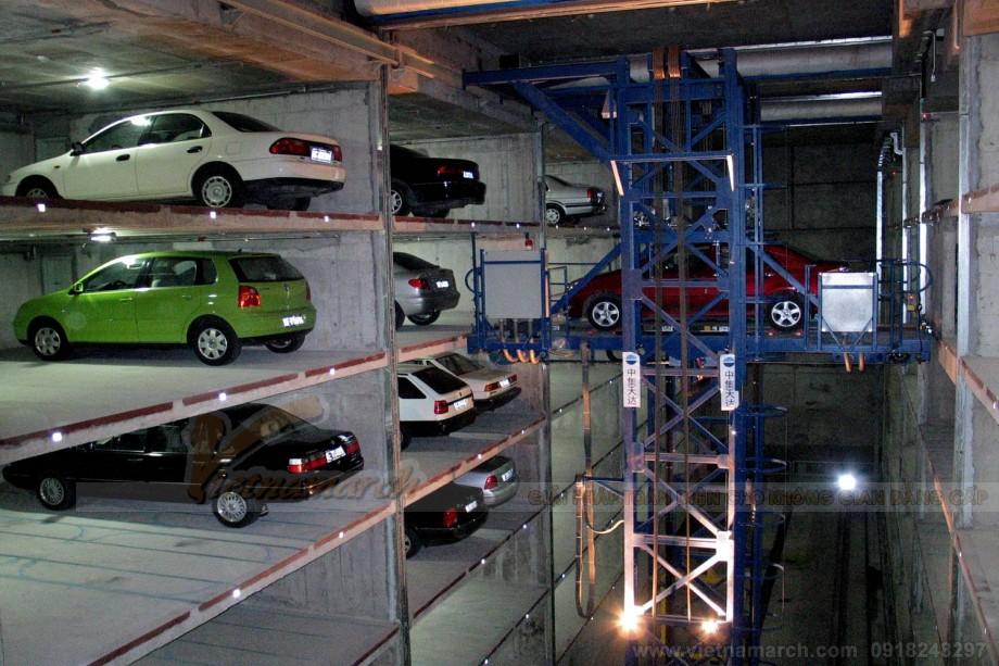 Nguyên tắc hoạt động của hệ thống bãi đỗ xe thông minh Car Parking