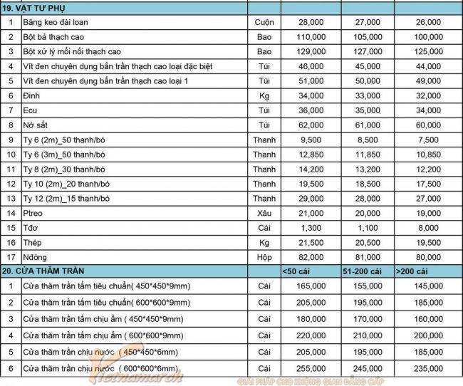 Bảng báo giá thi công, vật tư trần thạch cao 2020