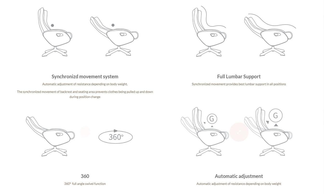 Ghế armchair thông minh cho nội thất nhà đẹp hiện đại: AC003