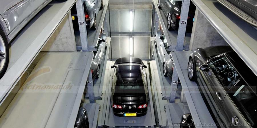 Hệ thống báo chỗ và để xe tự động