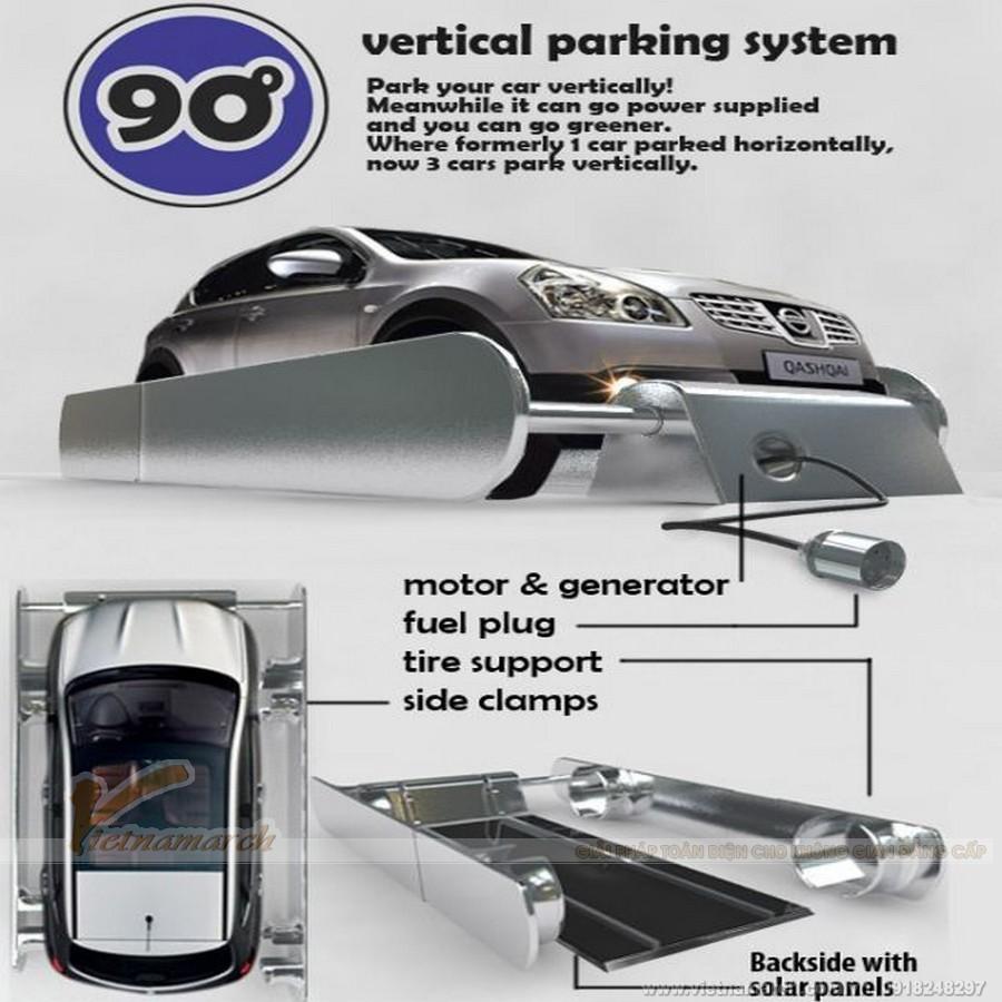 Bãi xe thông minh 90 độ hỗ trợ cung cấp nhiên liệu sạch cho ô tô