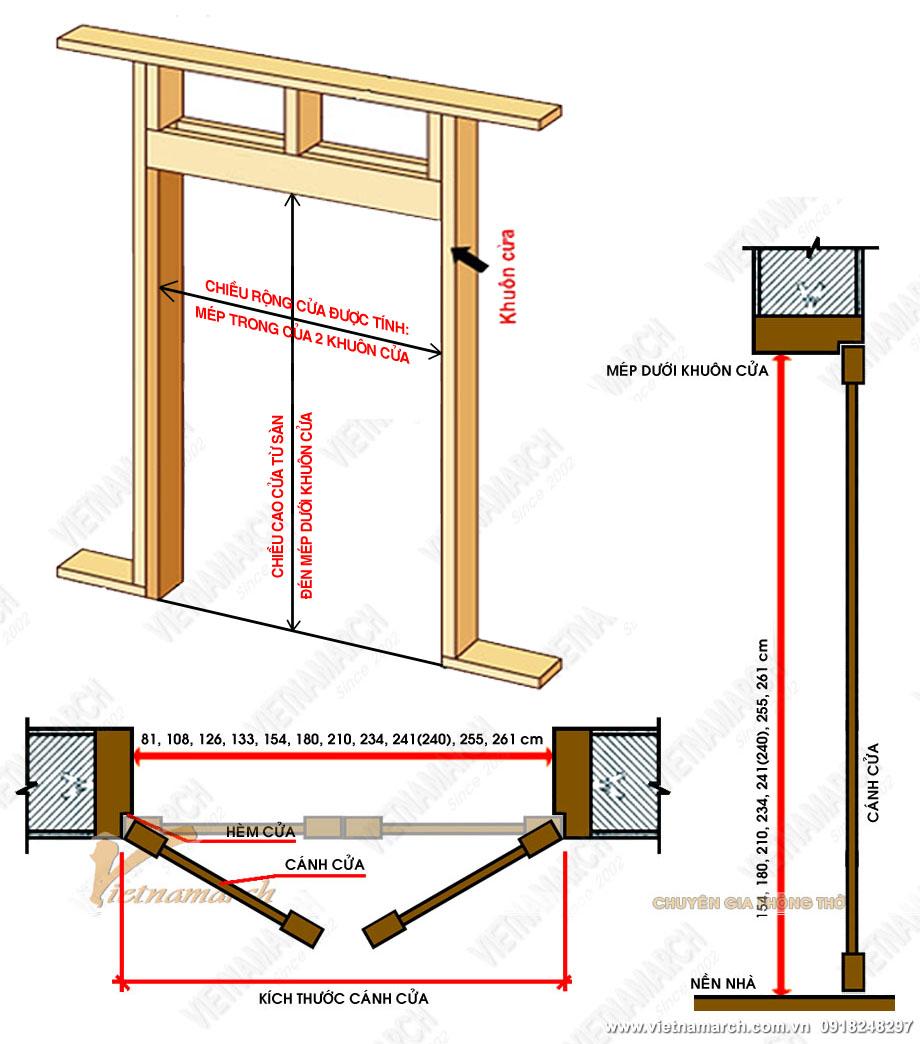 chọn kích thước cửa đi, cửa sổ theo phong thủy, chuẩn thước lỗ ban