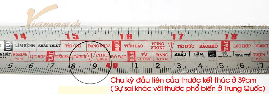Thước lỗ ban phổ biến tại thị trường Việt Nam