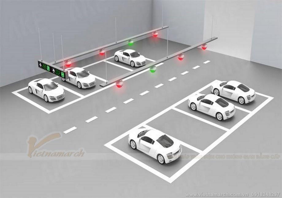 Kinh nghiệm thiết kế bãi đỗ xe thông minh lâu năm