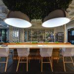 5 lý do khiến không gian làm việc chung Coworking space là đòn bẩy phát triển doanh nghiệp!