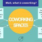 Coworking space ở Việt Nam và trên thế giới-Khai phá sức mạnh tiềm năng của thị trường cho thuê văn phòng 4.0