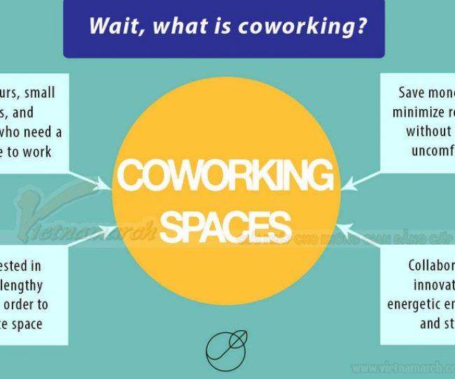 mo-hinh-kinh-doanh-coworking-space-o-viet-namva-the-gioi06