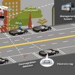 Những lợi ích tuyệt vời của cảm biến bãi đỗ xe thông minh