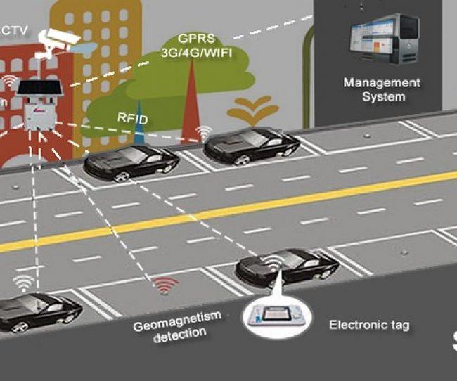 hoạt động của hệ thống tích hợp thiết bị cảm biến bãi đỗ xe thông minh