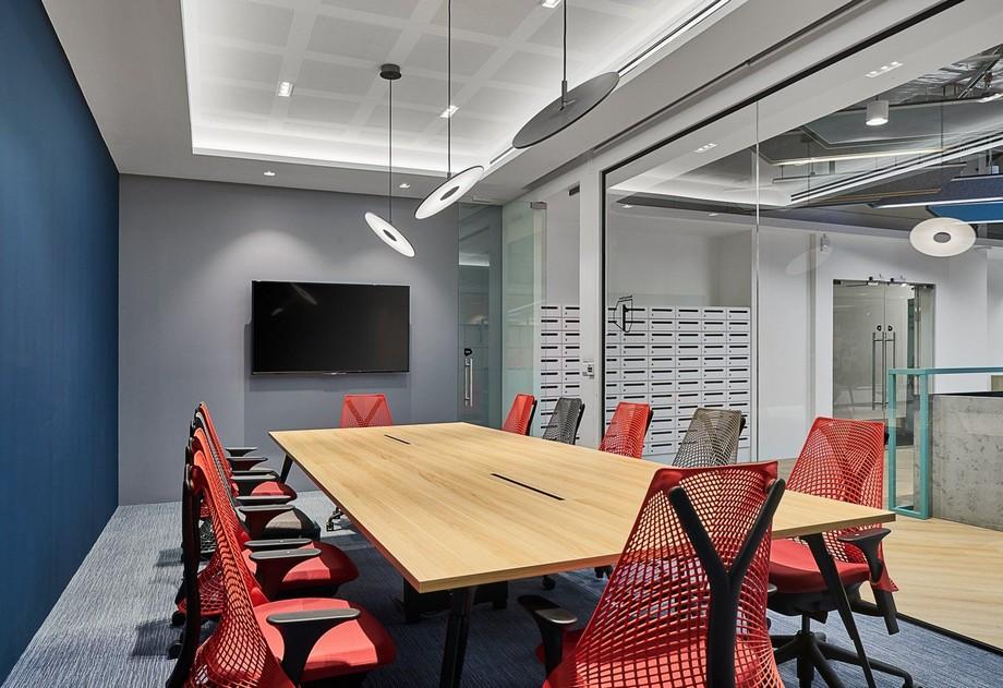 Cập nhật công nghệ trong phòng họp coworking space