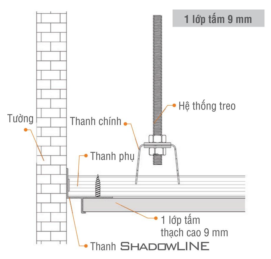Thanh Shadowline