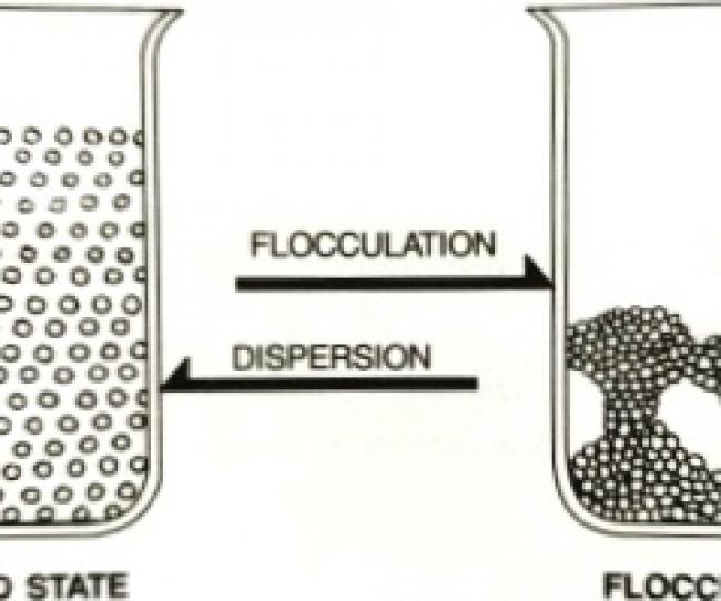 Bột thạch cao có thể cải thiện được cấu trúc đất nông nghiệp