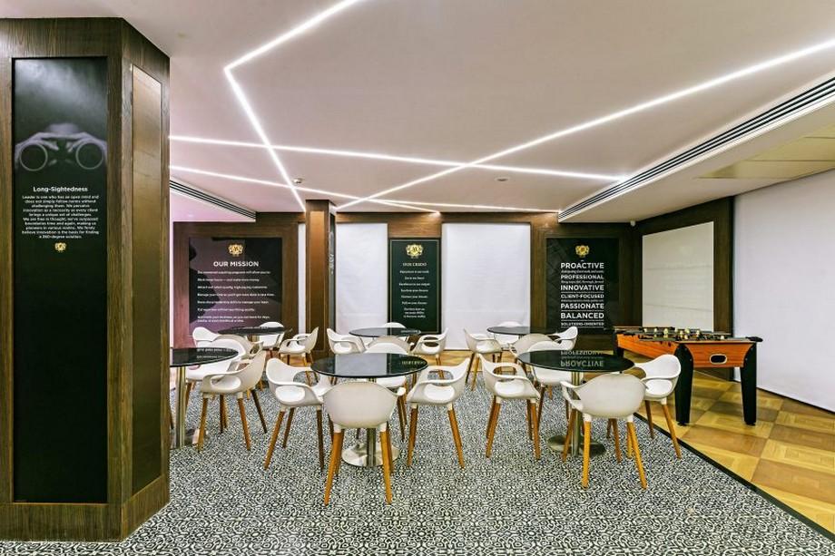 Thiết kế không gian phòng hội trường đa chức năng cho văn phòng công ty kiểm toán tài chính