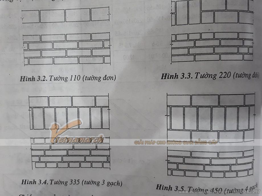 Các loại tường gạch phổ biến