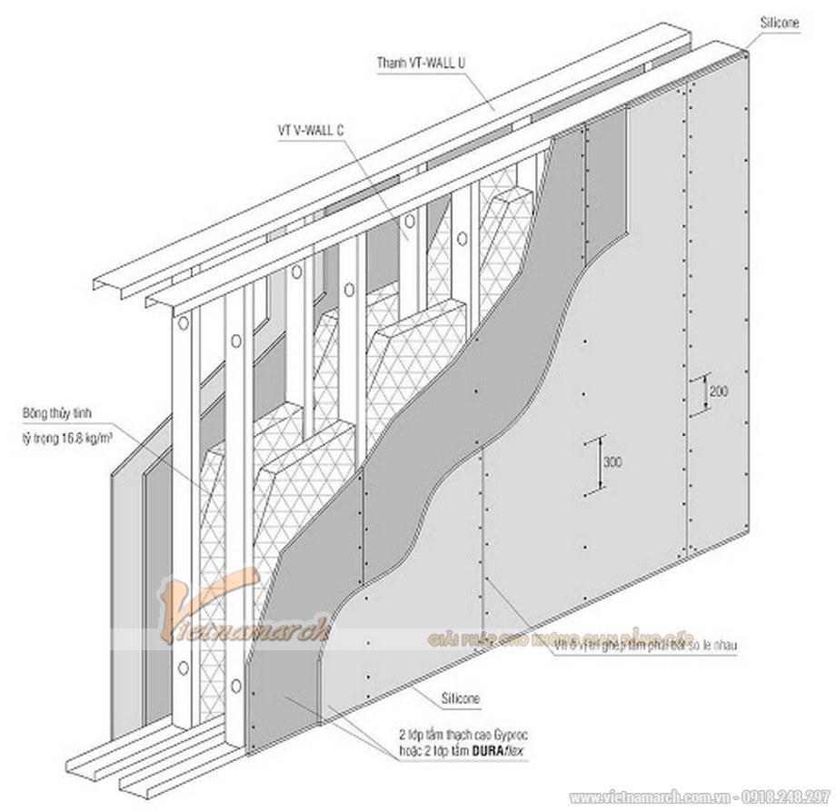 Cấu tạo hệ tường thạch cao cách âm