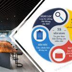 Áp dụng 5S trong thiết kế văn phòng: giải pháp tạo nên không gian làm việc hoàn mỹ
