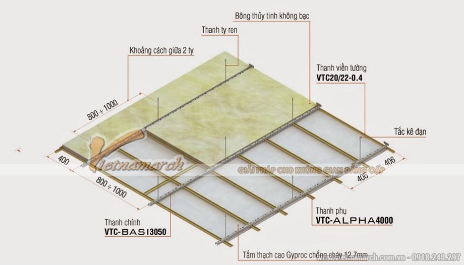 Cấu tạo trần thạch cao chống cháy