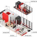 Phối cảnh nội thất văn phòng 3D cho dự án coworking space Central Cowork
