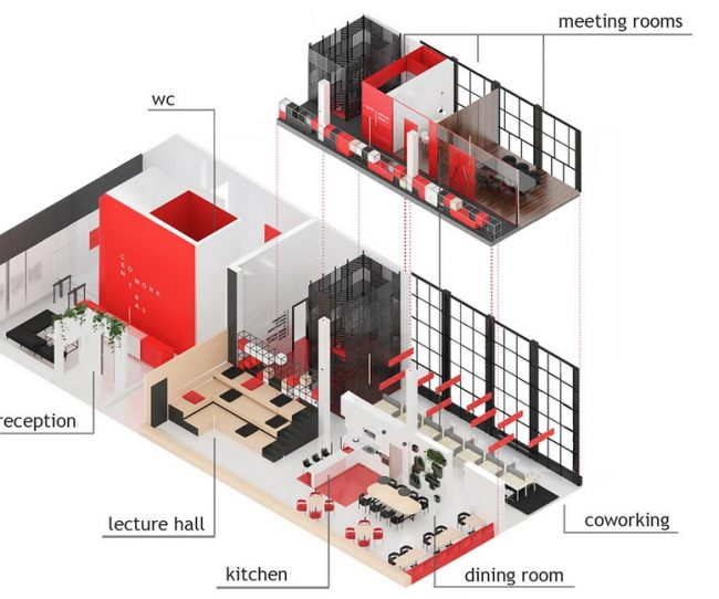 coworking space Central Cowork