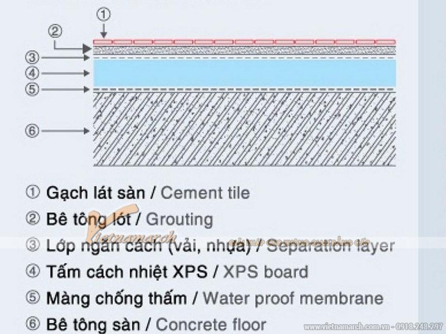 Giải pháp cách âm hiệu quả cho sàn nhà