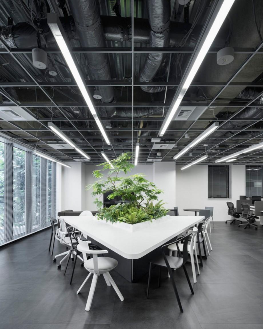 5S trong thiết kế văn phòng là gì?