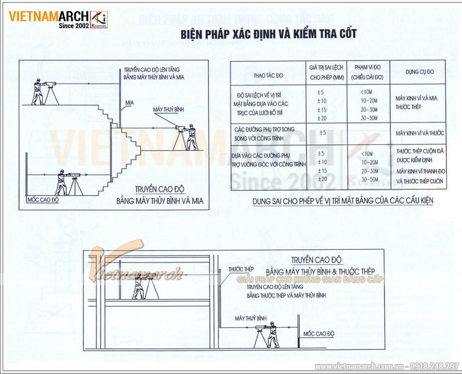 Biện pháp xác định và kiểm tra cốt trong thi công văn phòng